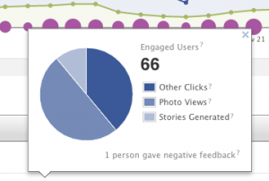 Facebook-Negative-Feedback