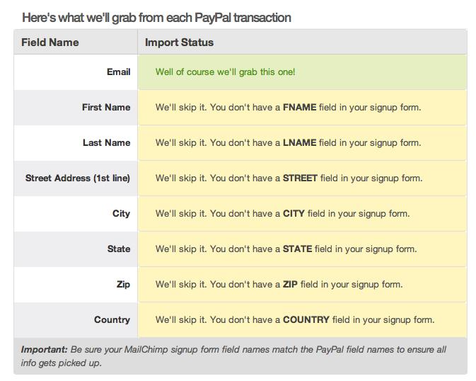 MailChimp-information-field-capture