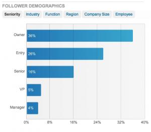 LinkedIn-Follower-Demographics