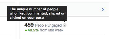 new-facebook-insights-people-engaged