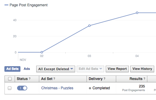 Using Facebook Ads Reports to Improve your Facebook Ads