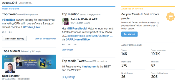 Twitter analytics Tweet highlights
