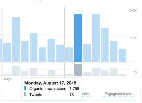 Twitter Analytics | Twitter Follower & Link Data