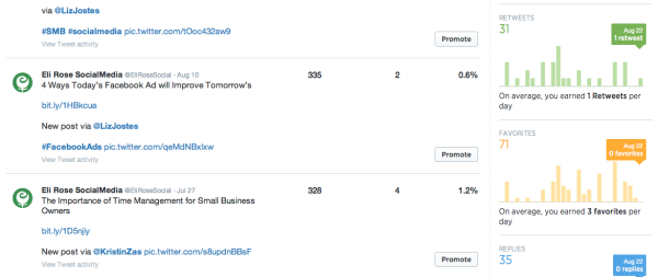 Twitter analytics tweet history