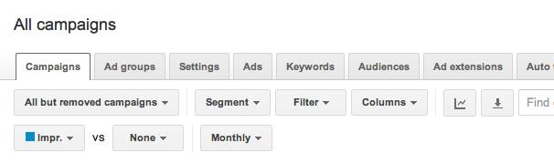 Google AdWords Campaign tab