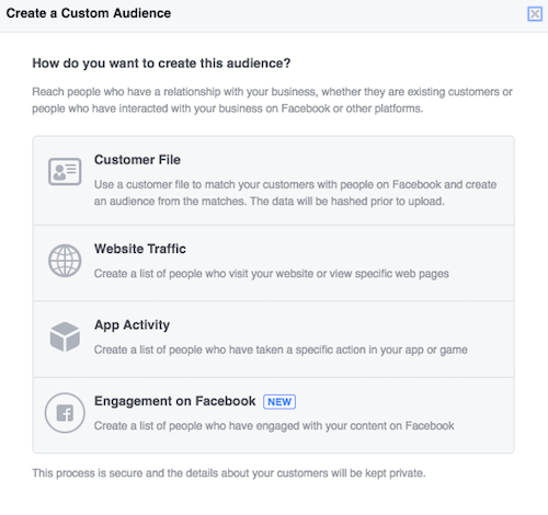 Custom Facebook Audience by Engagement