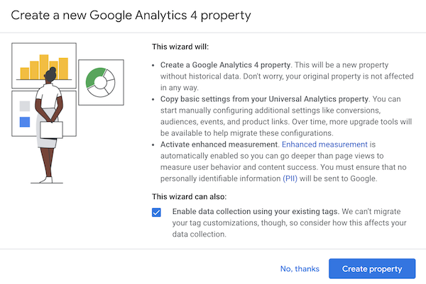 Create GA4 Property inside Google Analytics account